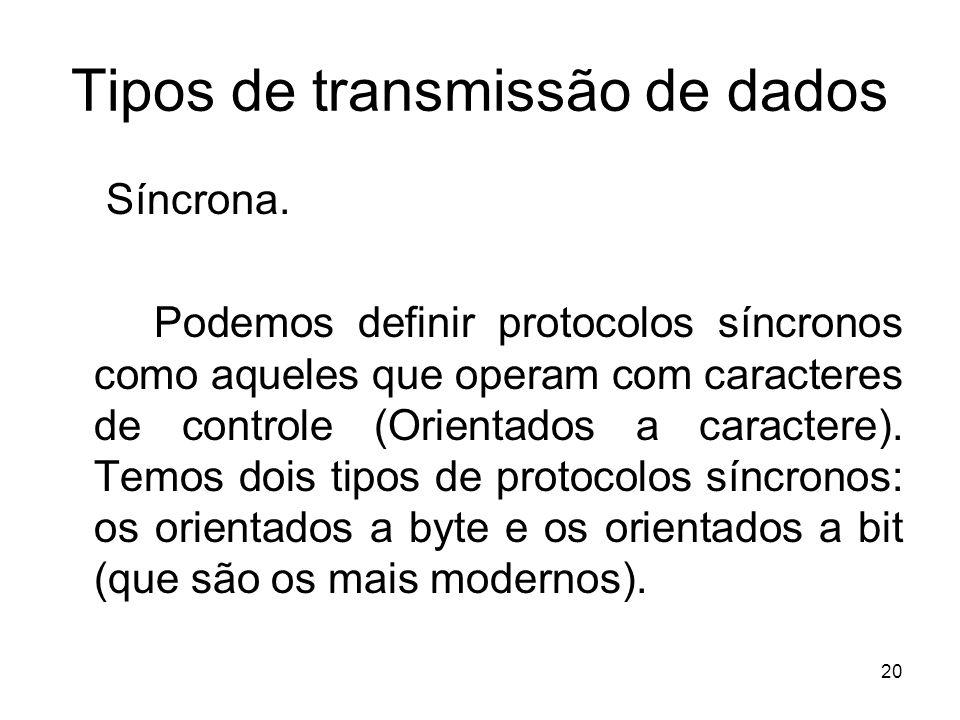 20 Tipos de transmissão de dados Síncrona. Podemos definir protocolos síncronos como aqueles que operam com caracteres de controle (Orientados a carac
