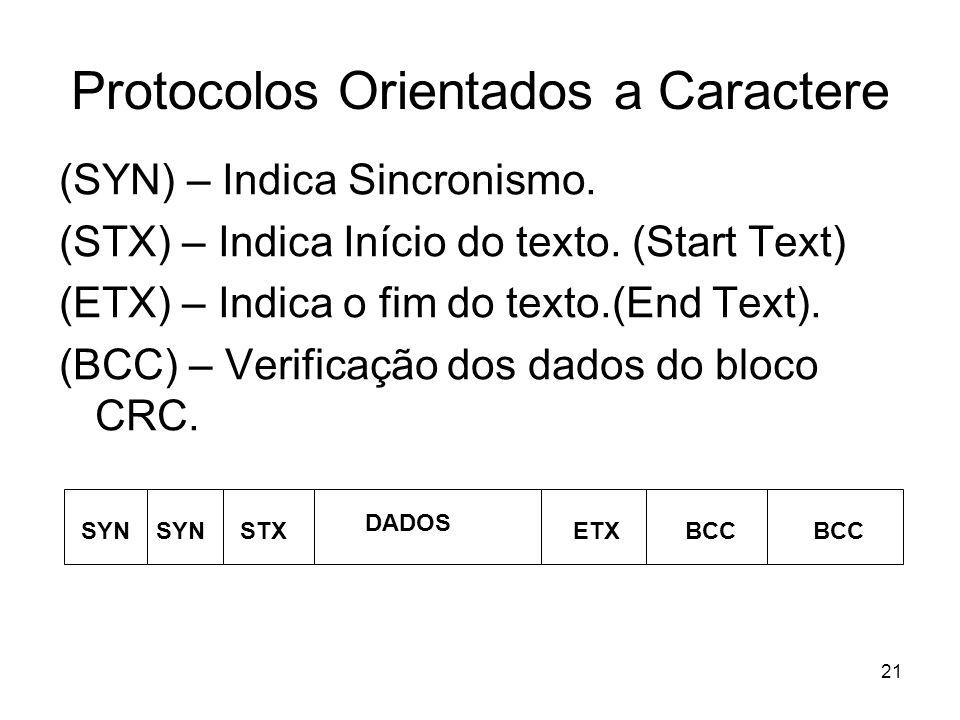 21 Protocolos Orientados a Caractere (SYN) – Indica Sincronismo. (STX) – Indica Início do texto. (Start Text) (ETX) – Indica o fim do texto.(End Text)