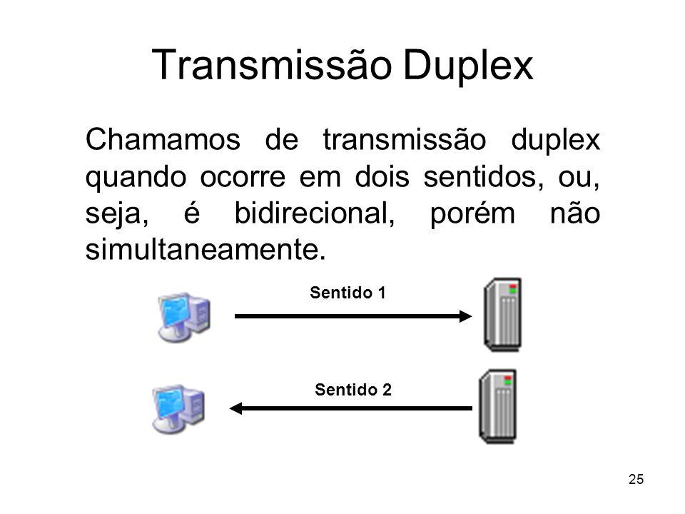 25 Transmissão Duplex Chamamos de transmissão duplex quando ocorre em dois sentidos, ou, seja, é bidirecional, porém não simultaneamente. Sentido 1 Se