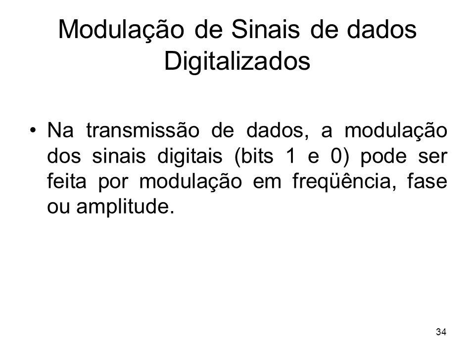 34 Modulação de Sinais de dados Digitalizados Na transmissão de dados, a modulação dos sinais digitais (bits 1 e 0) pode ser feita por modulação em fr