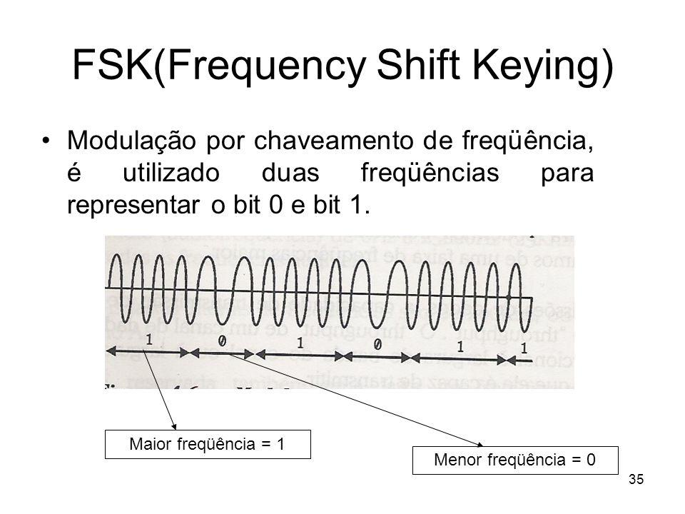 35 FSK(Frequency Shift Keying) Modulação por chaveamento de freqüência, é utilizado duas freqüências para representar o bit 0 e bit 1. Maior freqüênci