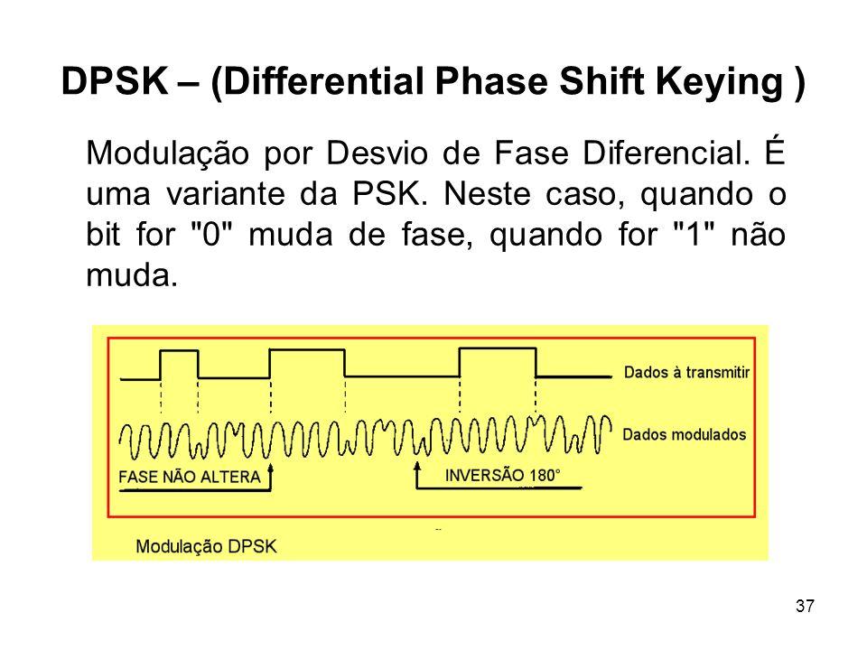 37 DPSK – (Differential Phase Shift Keying ) Modulação por Desvio de Fase Diferencial. É uma variante da PSK. Neste caso, quando o bit for