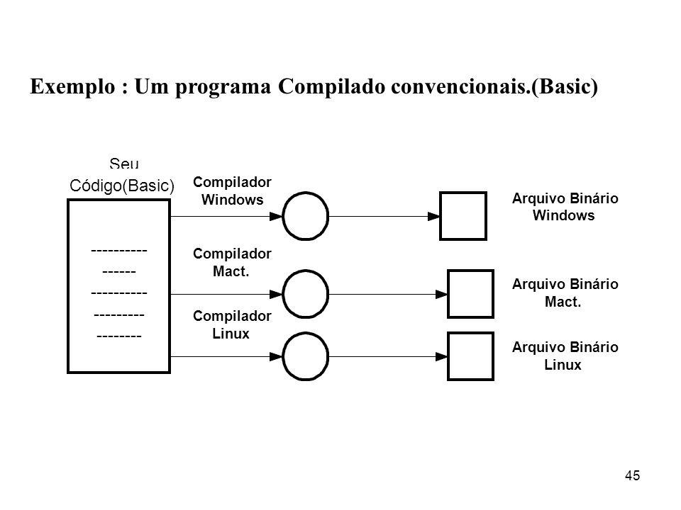 45 ---------- ------ ---------- --------- -------- Seu Código(Basic) Compilador Windows Compilador Mact. Compilador Linux Arquivo Binário Windows Arqu