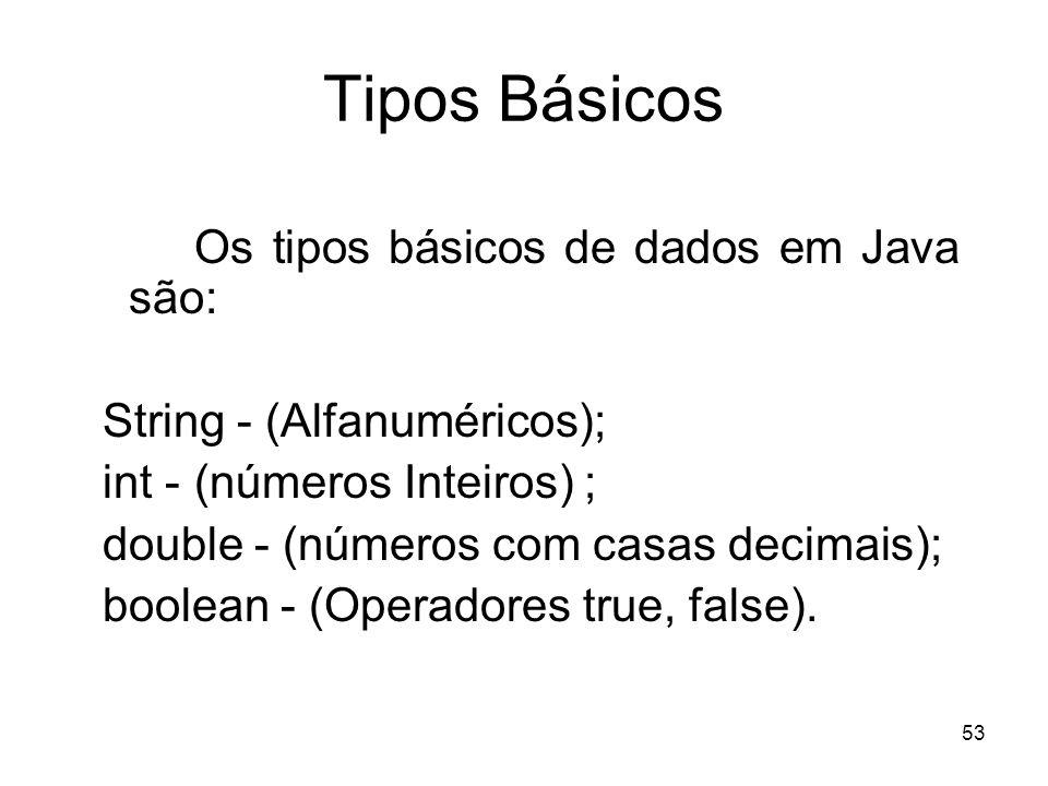 53 Tipos Básicos Os tipos básicos de dados em Java são: String - (Alfanuméricos); int - (números Inteiros) ; double - (números com casas decimais); bo