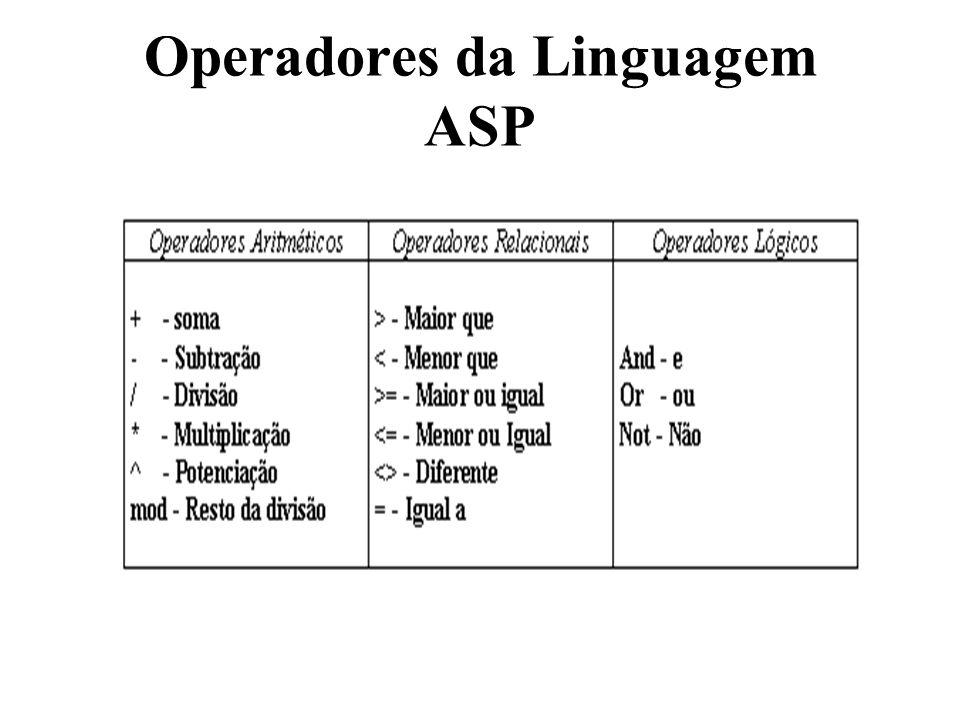 Operadores da Linguagem ASP