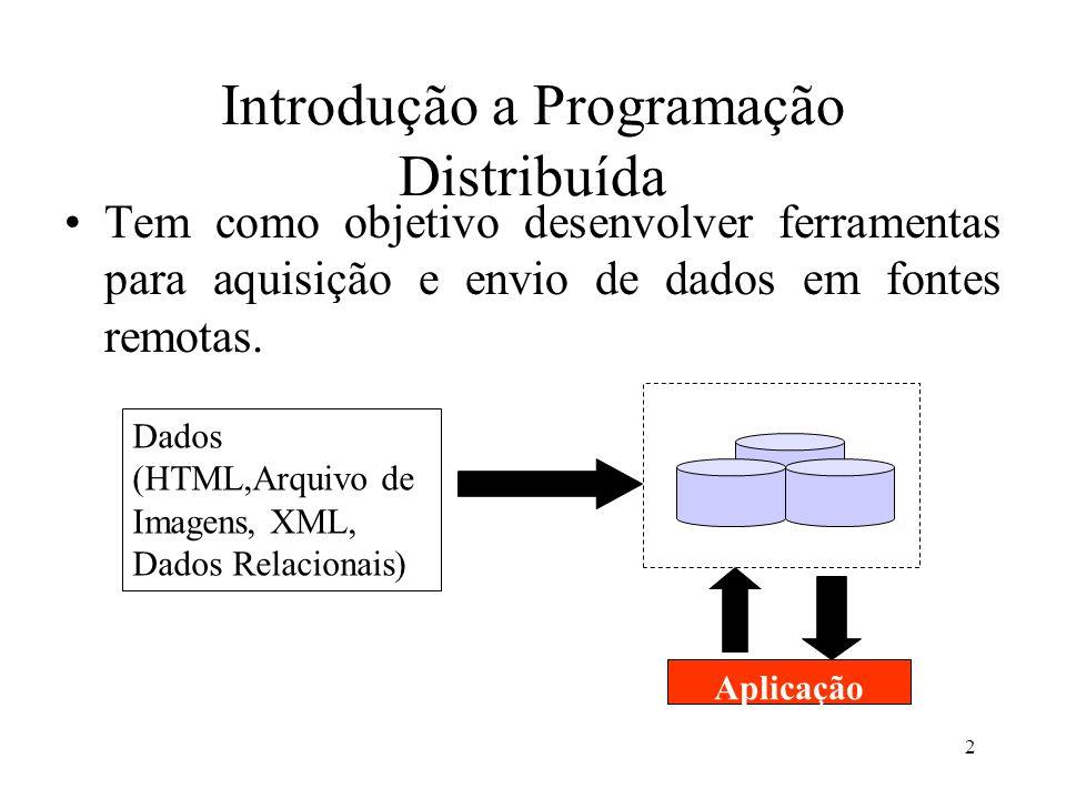 2 Introdução a Programação Distribuída Tem como objetivo desenvolver ferramentas para aquisição e envio de dados em fontes remotas. Dados (HTML,Arquiv