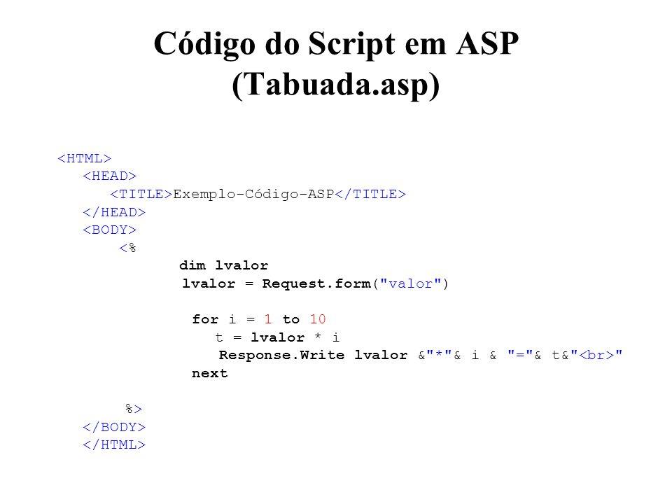 Código do Script em ASP (Tabuada.asp) Exemplo-Código-ASP