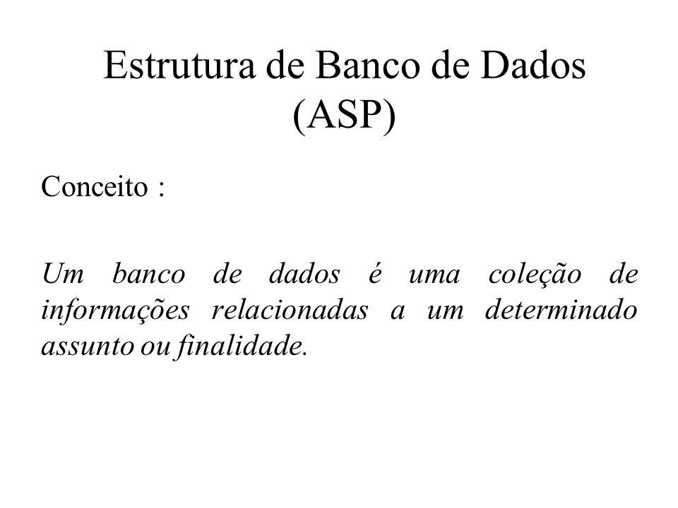 Estrutura de Banco de Dados (ASP) Conceito : Um banco de dados é uma coleção de informações relacionadas a um determinado assunto ou finalidade.