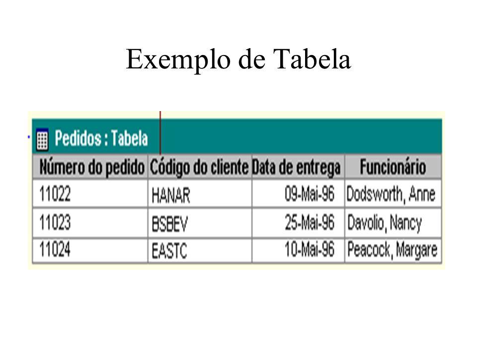 Exemplo de Tabela