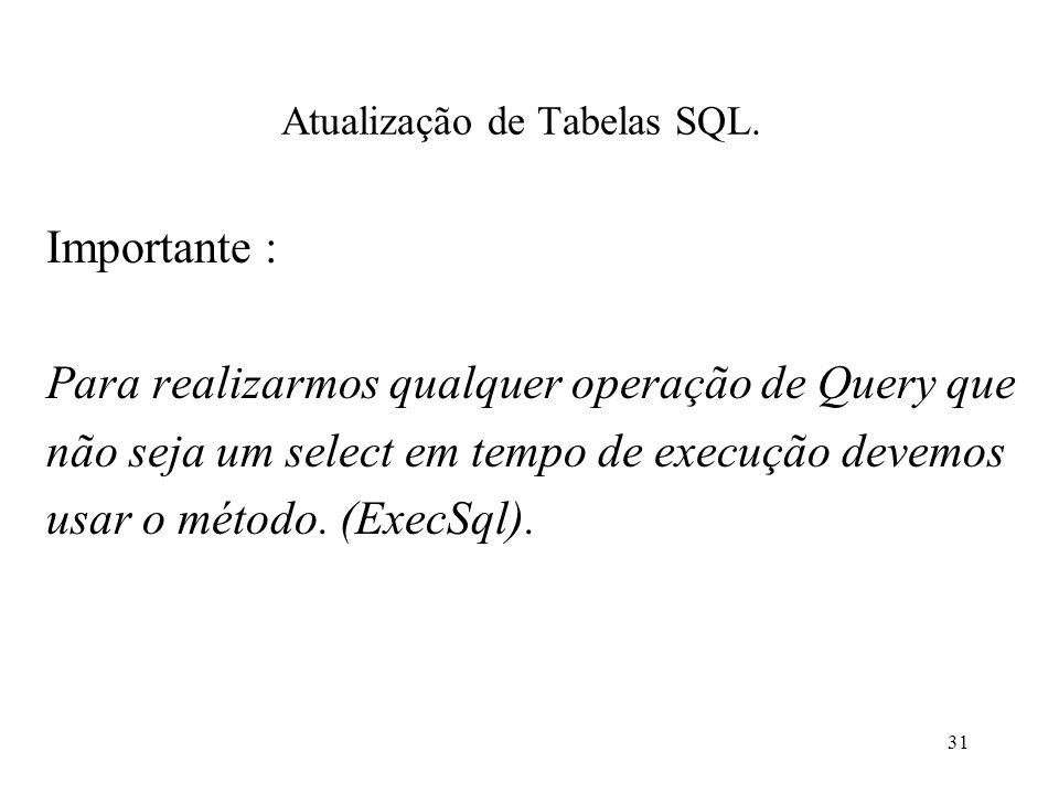 Atualização de Tabelas SQL. Importante : Para realizarmos qualquer operação de Query que não seja um select em tempo de execução devemos usar o método