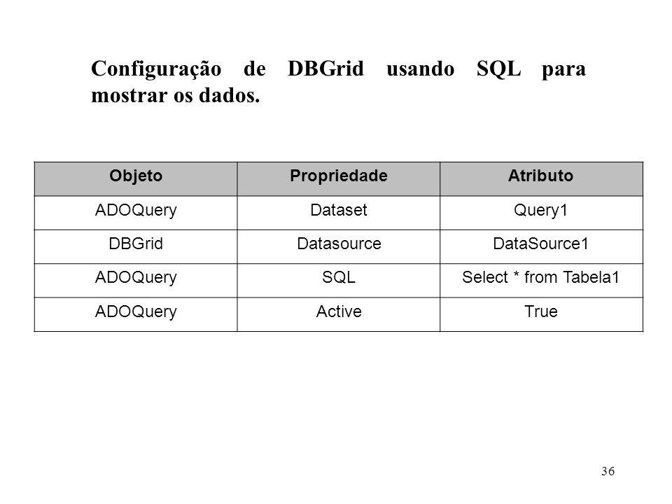 Configuração de DBGrid usando SQL para mostrar os dados. ObjetoPropriedadeAtributo ADOQueryDatasetQuery1 DBGridDatasourceDataSource1 ADOQuerySQLSelect