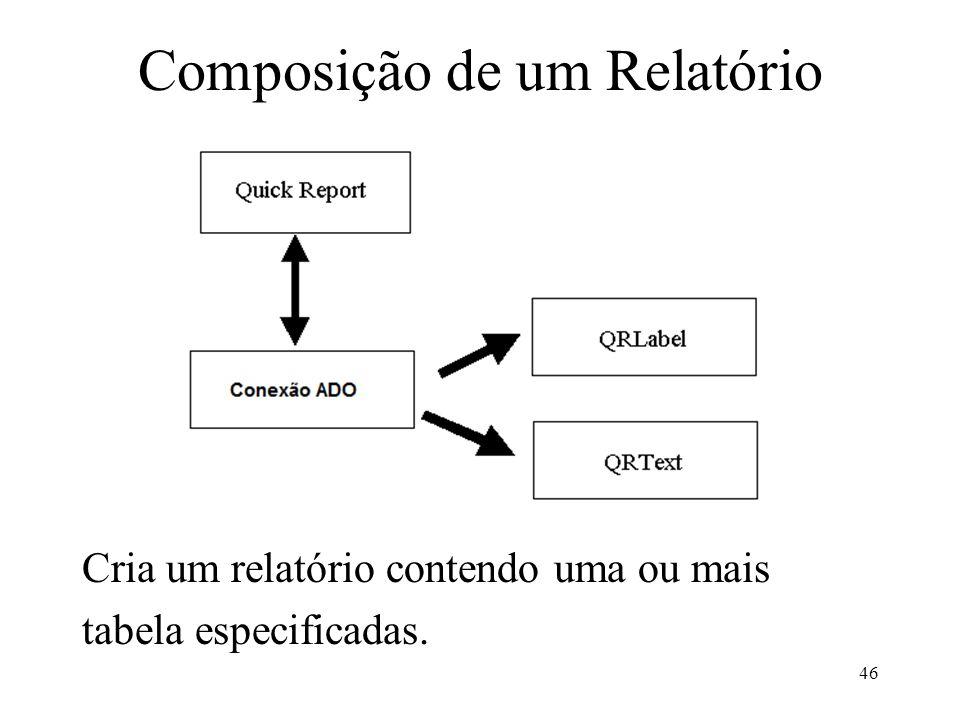 Composição de um Relatório Cria um relatório contendo uma ou mais tabela especificadas. 46