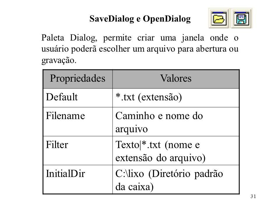 SaveDialog e OpenDialog Paleta Dialog, permite criar uma janela onde o usuário poderã escolher um arquivo para abertura ou gravação.