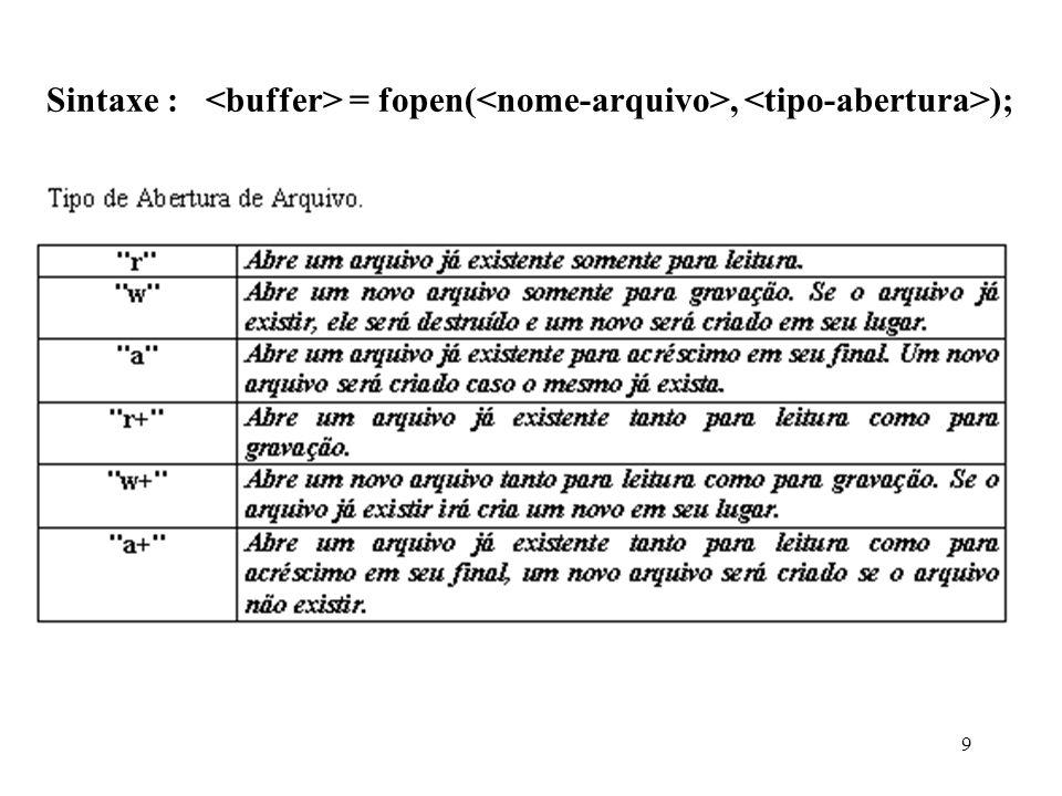 Exemplo : pt = fopen( c:/diretorio/teste.txt , r+ ); Obs : Este exemplo abre um arquivo já existente para leitura e gravação.