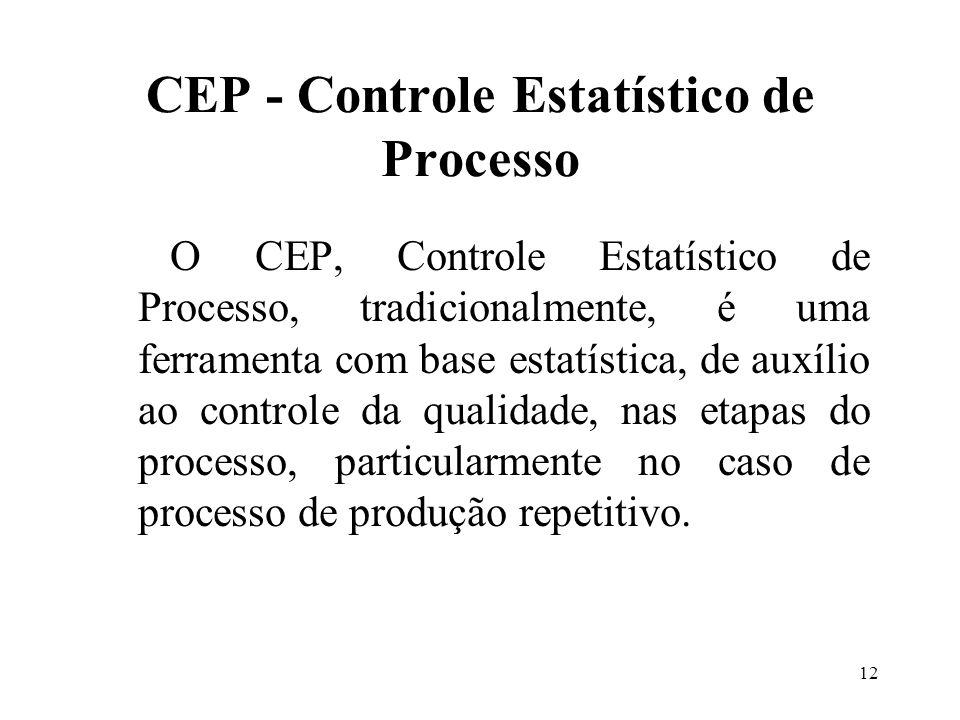 12 CEP - Controle Estatístico de Processo O CEP, Controle Estatístico de Processo, tradicionalmente, é uma ferramenta com base estatística, de auxílio