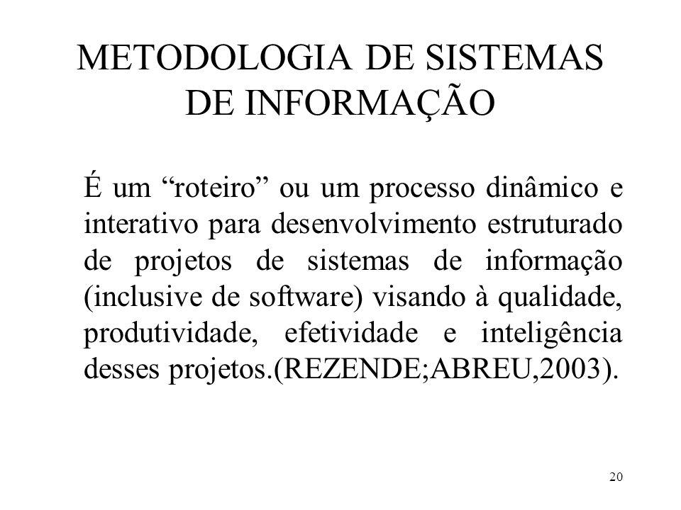 20 METODOLOGIA DE SISTEMAS DE INFORMAÇÃO É um roteiro ou um processo dinâmico e interativo para desenvolvimento estruturado de projetos de sistemas de