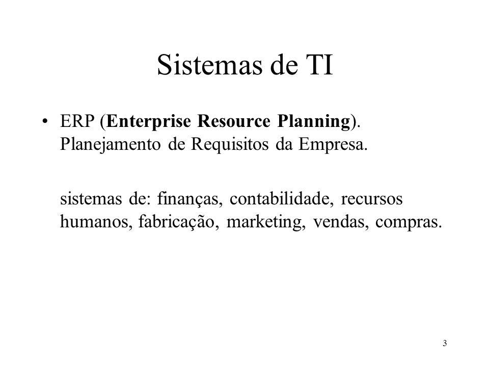 3 Sistemas de TI ERP (Enterprise Resource Planning). Planejamento de Requisitos da Empresa. sistemas de: finanças, contabilidade, recursos humanos, fa