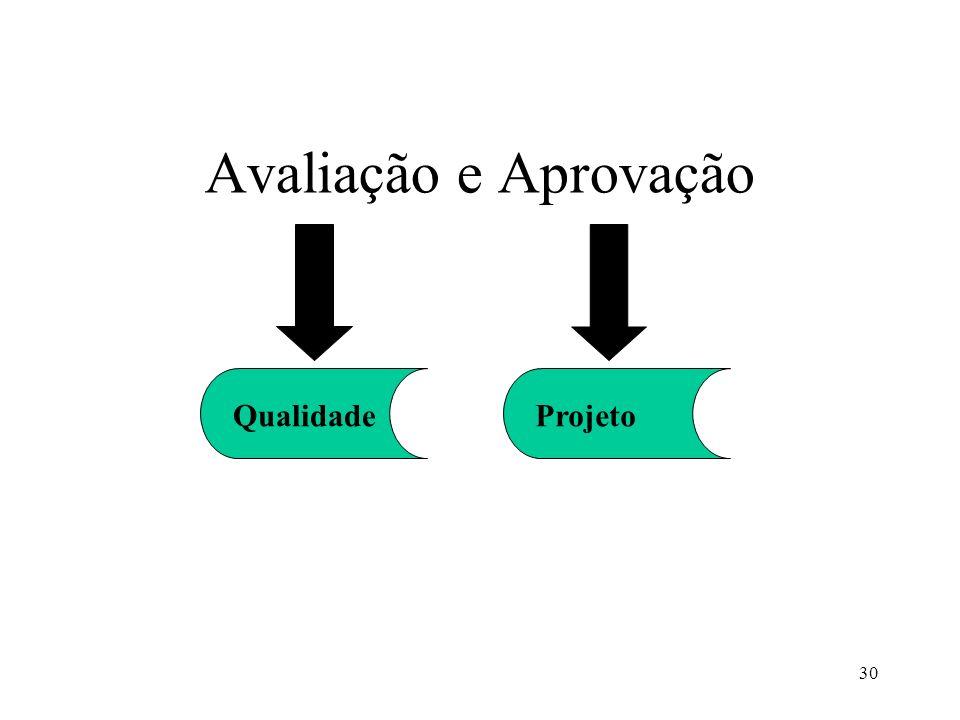 30 Avaliação e Aprovação QualidadeProjeto