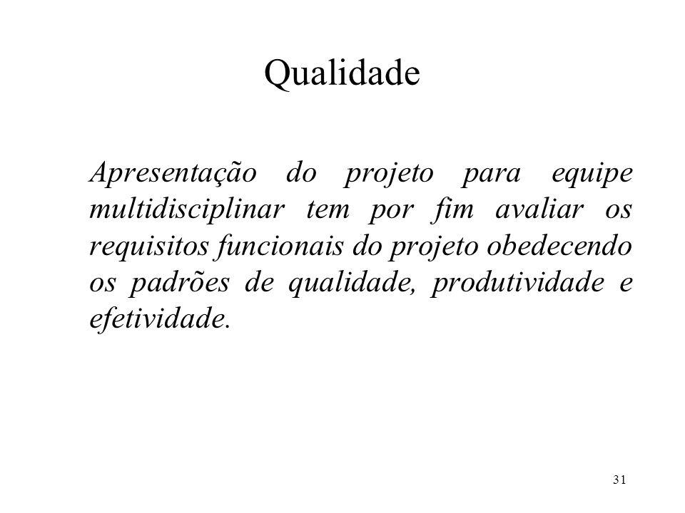 31 Qualidade Apresentação do projeto para equipe multidisciplinar tem por fim avaliar os requisitos funcionais do projeto obedecendo os padrões de qua