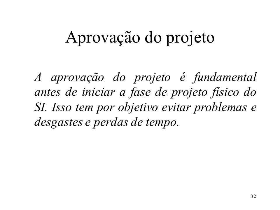 32 Aprovação do projeto A aprovação do projeto é fundamental antes de iniciar a fase de projeto físico do SI. Isso tem por objetivo evitar problemas e