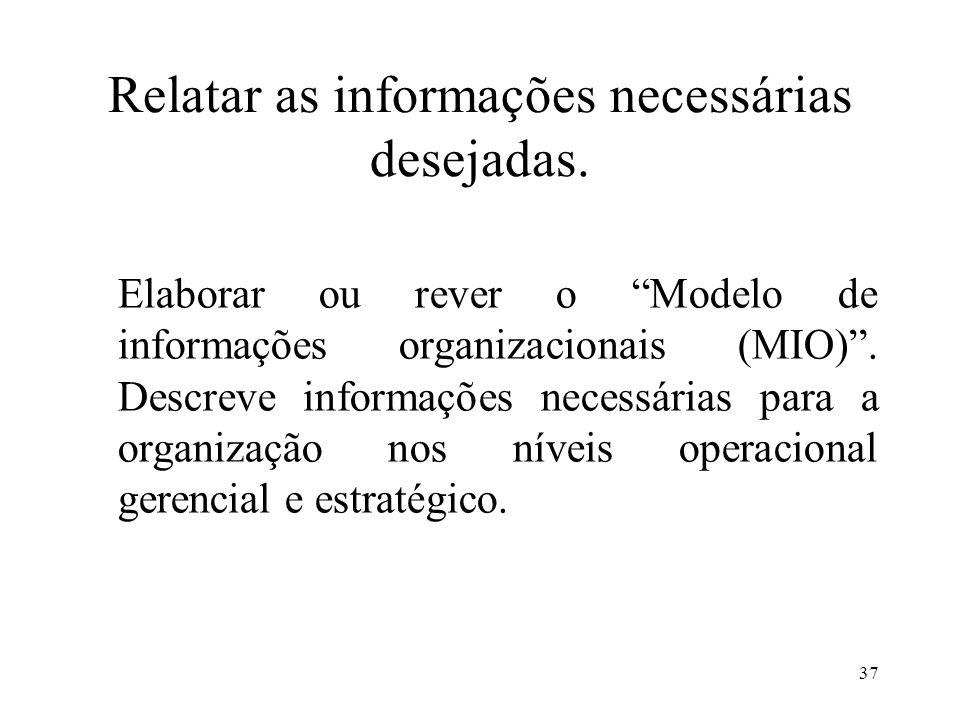 37 Relatar as informações necessárias desejadas. Elaborar ou rever o Modelo de informações organizacionais (MIO). Descreve informações necessárias par