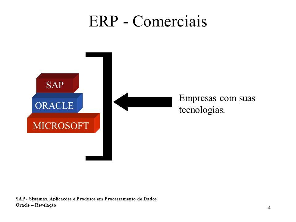 4 ERP - Comerciais SAP MICROSOFT ORACLE ] Empresas com suas tecnologias. SAP - Sistemas, Aplicações e Produtos em Processamento de Dados Oracle – Reve