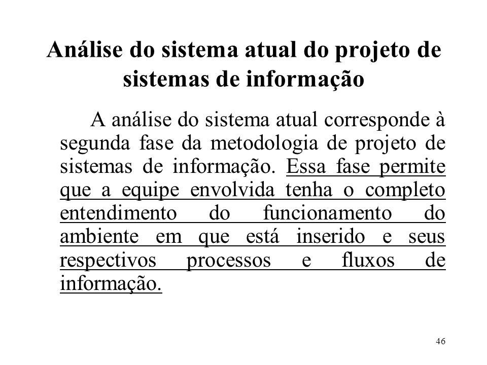46 Análise do sistema atual do projeto de sistemas de informação A análise do sistema atual corresponde à segunda fase da metodologia de projeto de si
