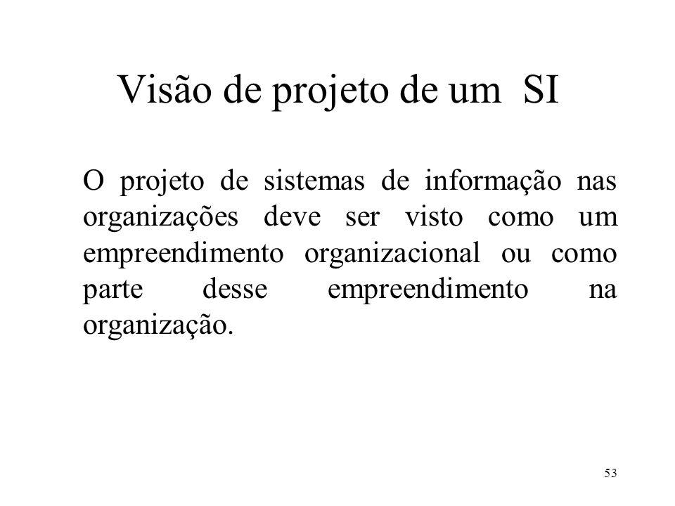 53 Visão de projeto de um SI O projeto de sistemas de informação nas organizações deve ser visto como um empreendimento organizacional ou como parte d