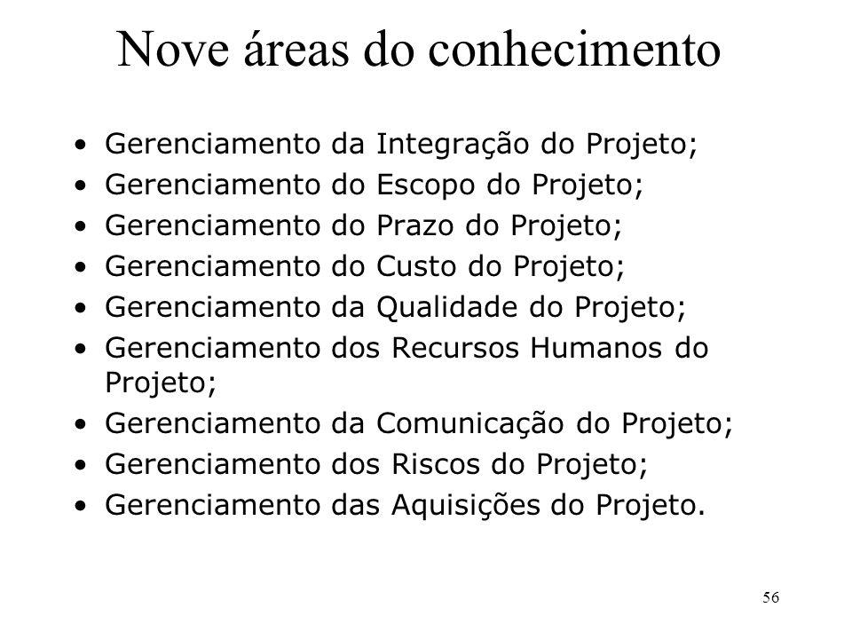 56 Nove áreas do conhecimento Gerenciamento da Integração do Projeto; Gerenciamento do Escopo do Projeto; Gerenciamento do Prazo do Projeto; Gerenciam