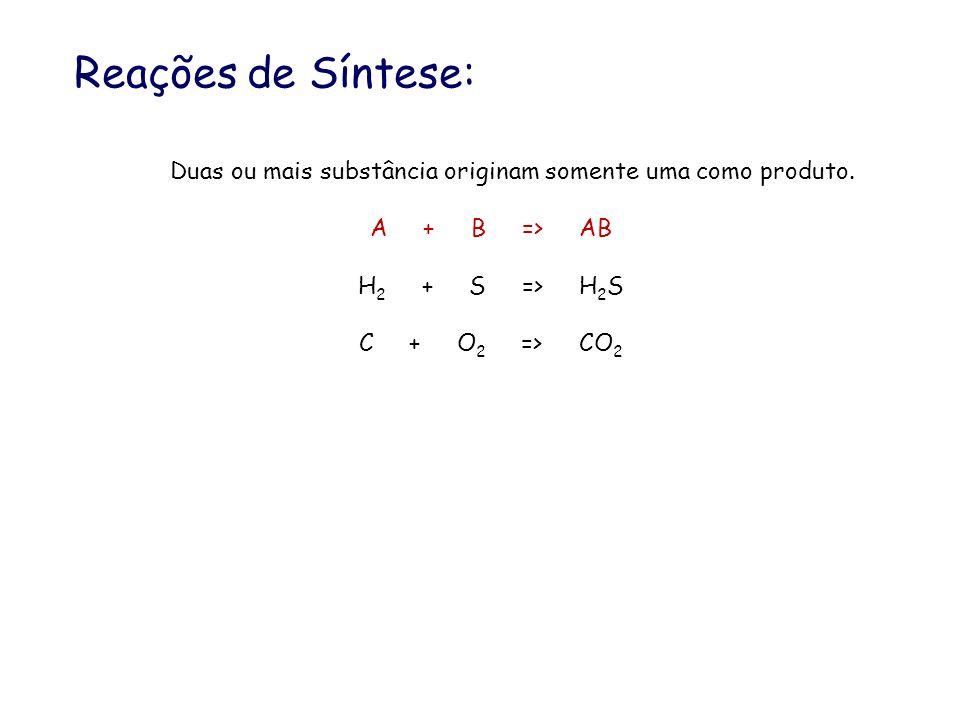 Reações de Síntese: Duas ou mais substância originam somente uma como produto. A + B => AB H 2 + S => H 2 S C + O 2 => CO 2