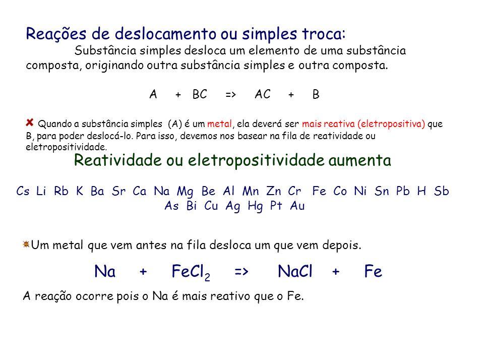 Reações de deslocamento ou simples troca: Substância simples desloca um elemento de uma substância composta, originando outra substância simples e out