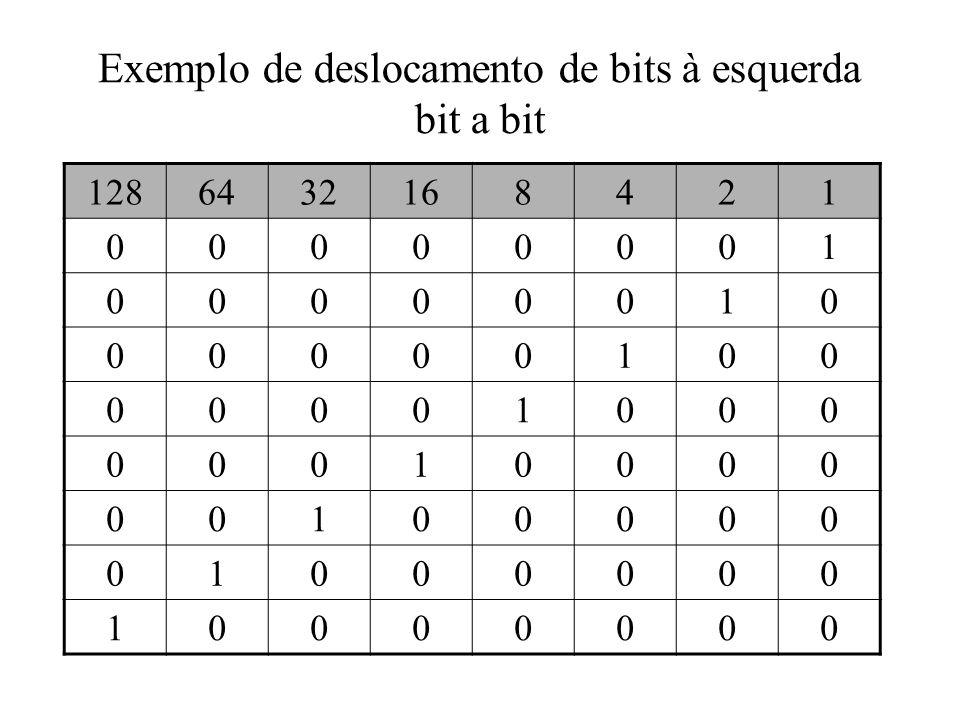 Exemplo de deslocamento de bits à esquerda bit a bit 1286432168421 00000001 00000010 00000100 00001000 00010000 00100000 01000000 10000000