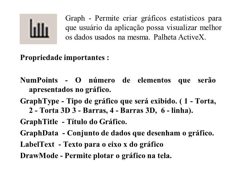 Propriedade importantes : NumPoints - O número de elementos que serão apresentados no gráfico.