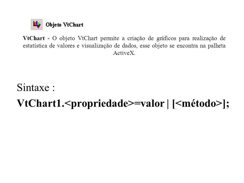 VtChart - O objeto VtChart permite a criação de gráficos para realização de estatística de valores e visualização de dados, esse objeto se encontra na palheta ActiveX.