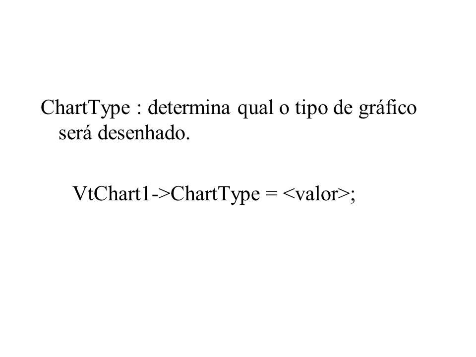 ChartType : determina qual o tipo de gráfico será desenhado. VtChart1->ChartType = ;