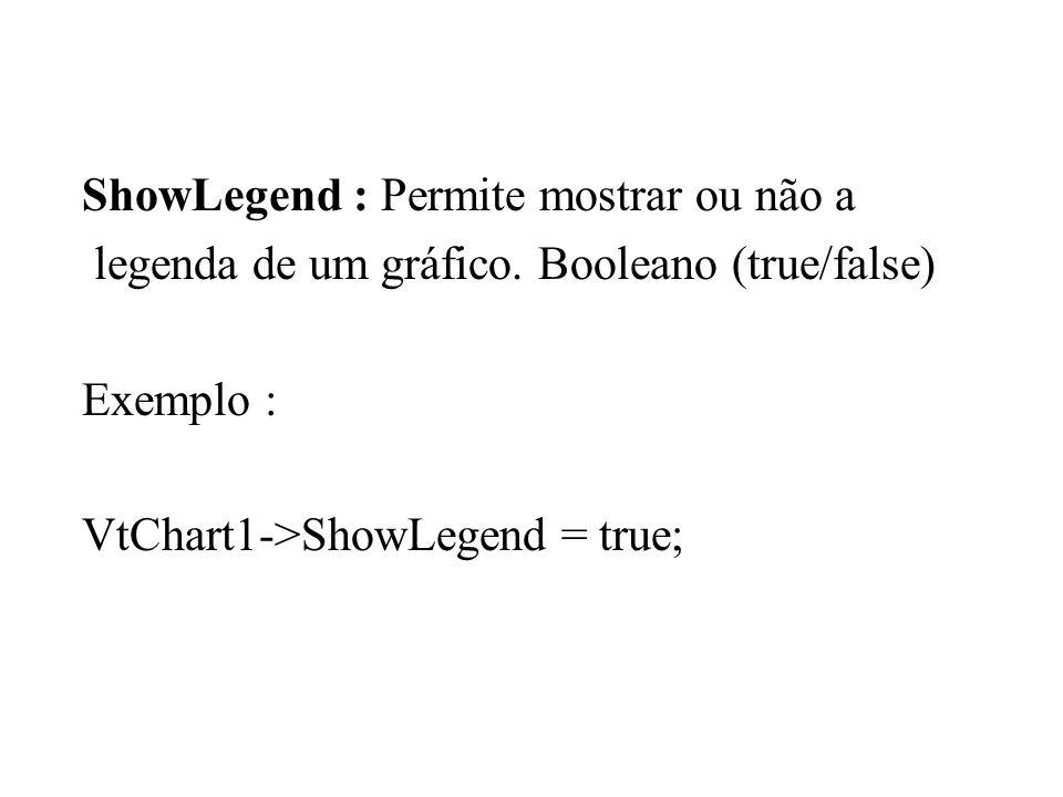 ShowLegend : Permite mostrar ou não a legenda de um gráfico.