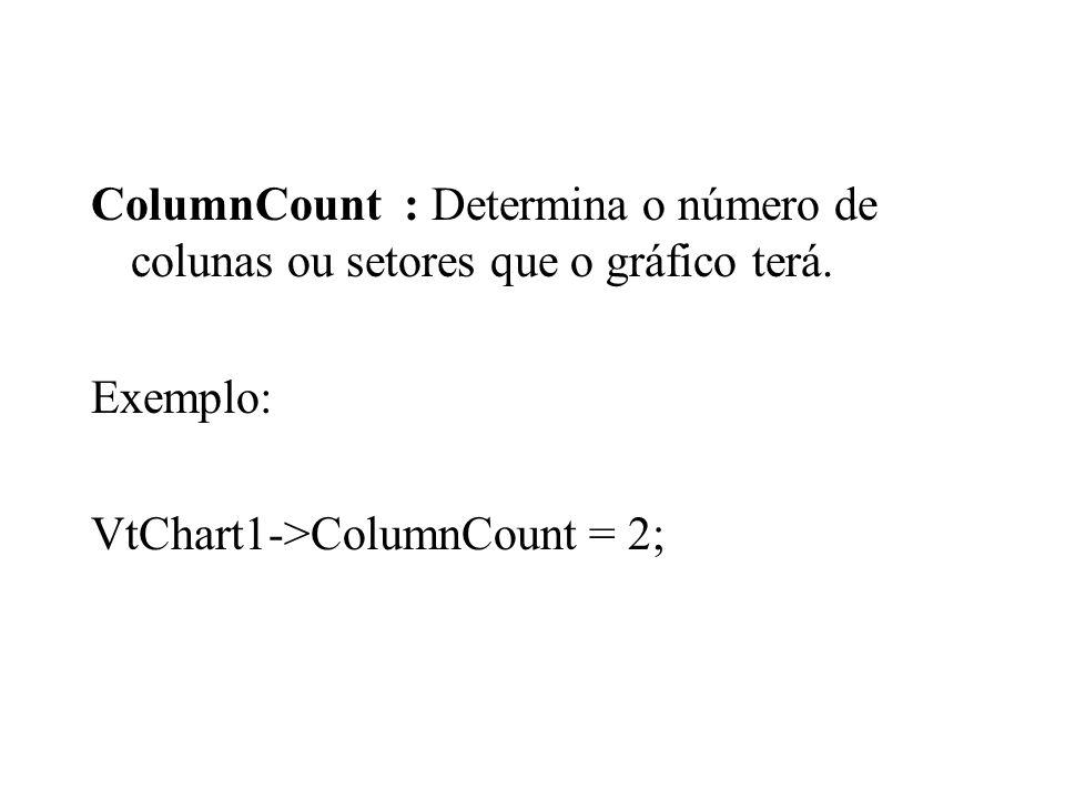 ColumnCount : Determina o número de colunas ou setores que o gráfico terá.