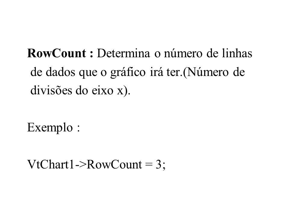 RowCount : Determina o número de linhas de dados que o gráfico irá ter.(Número de divisões do eixo x).