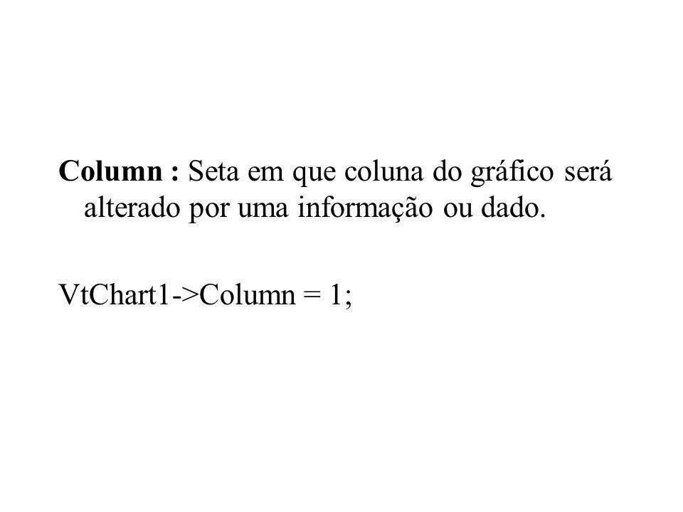 Column : Seta em que coluna do gráfico será alterado por uma informação ou dado.
