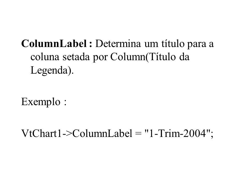 ColumnLabel : Determina um título para a coluna setada por Column(Título da Legenda).