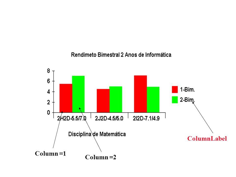 Column =1 Column =2 ColumnLabel