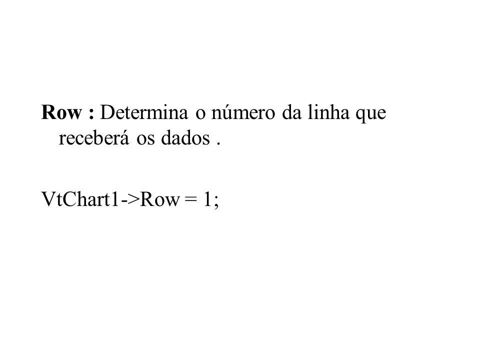 Row : Determina o número da linha que receberá os dados. VtChart1->Row = 1;