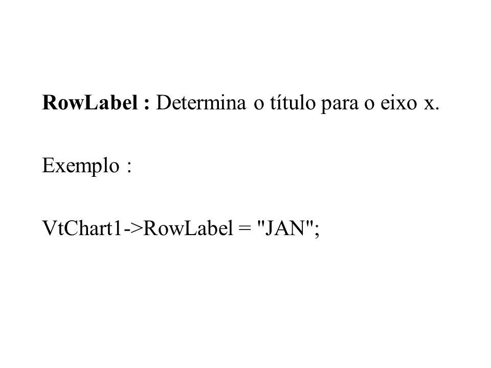 RowLabel : Determina o título para o eixo x. Exemplo : VtChart1->RowLabel = JAN ;