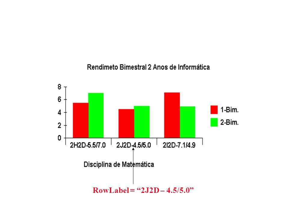 RowLabel = 2J2D – 4.5/5.0