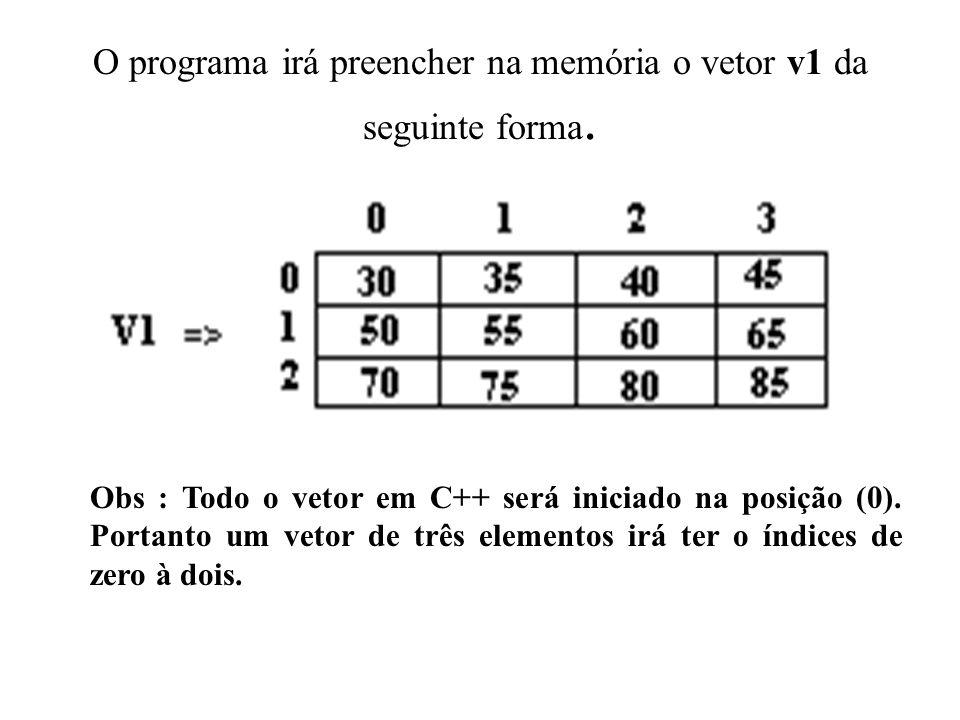 O programa irá preencher na memória o vetor v1 da seguinte forma.