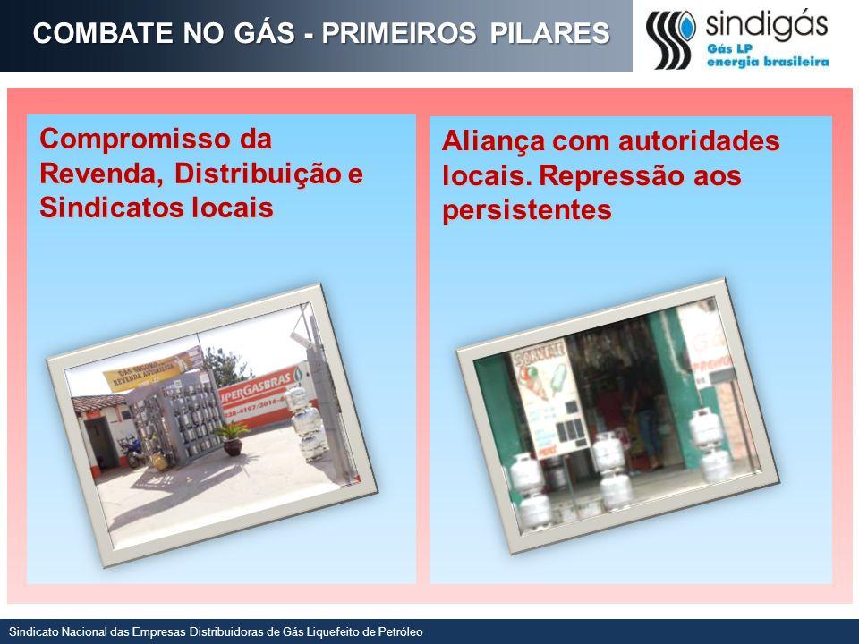 Sindicato Nacional das Empresas Distribuidoras de Gás Liquefeito de Petróleo COMBATE NO GÁS - PRIMEIROS PILARES Compromisso da Revenda, Distribuição e Sindicatos locais Aliança com autoridades locais.