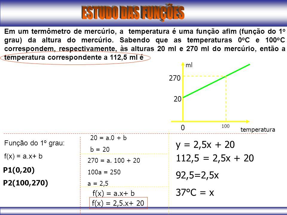 Em um termômetro de mercúrio, a temperatura é uma função afim (função do 1 o grau) da altura do mercúrio. Sabendo que as temperaturas 0 o C e 100 o C