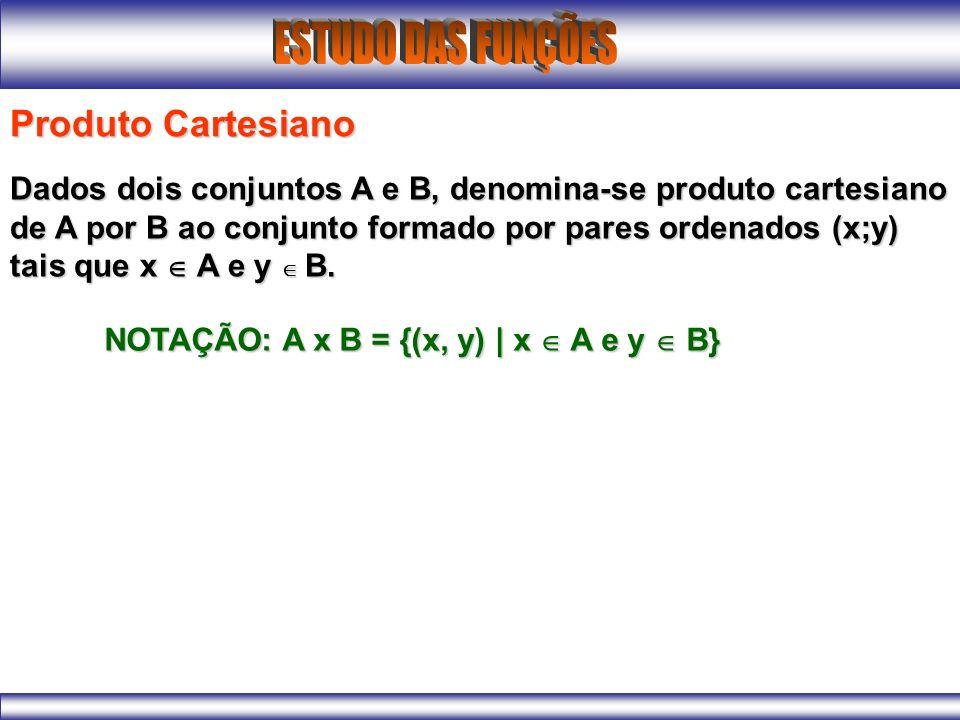 Produto Cartesiano Dados dois conjuntos A e B, denomina-se produto cartesiano de A por B ao conjunto formado por pares ordenados (x;y) tais que x A e