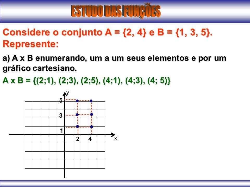 Considere o conjunto A = {2, 4} e B = {1, 3, 5}.