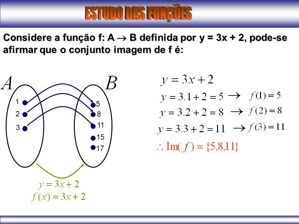Considere a função f: A B definida por y = 3x + 2, pode-se afirmar que o conjunto imagem de f é: 1 2 3 5 8 11 15 17